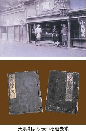 明治35年の神宗 雑喉場(ざこば)店舗.jpg